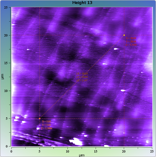 Indium phosphide (InP) on sapphire surface. AFM image. Semi-contact mode. Topography and cross-section.