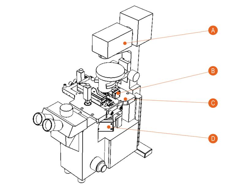 Certus Optic I - основные модули