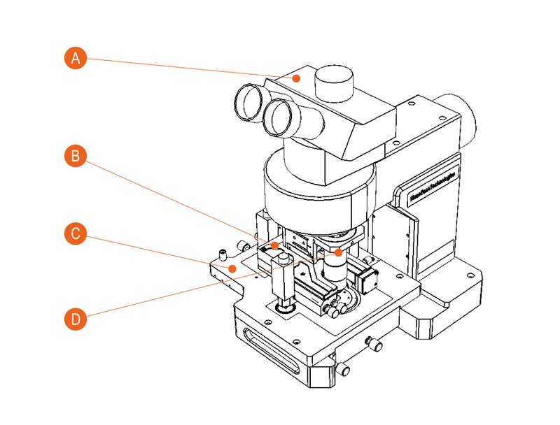 Certus Optic U - основные модули